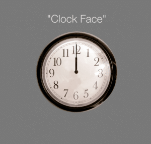 A clock face provides a kind of metaphor for visualizing tilts.