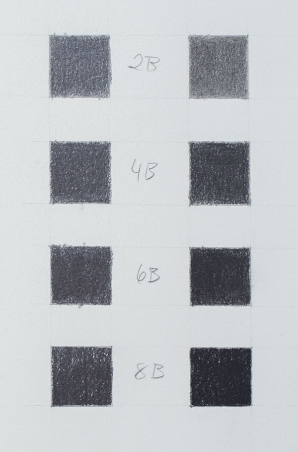 With heavy pressure, the difference in value between the two pencil lines is barely visible when viewed head-on. The standard <em>Mars Lumograph</em> is on the left, the <em>Mars Lumograph blacks</em> on the right.