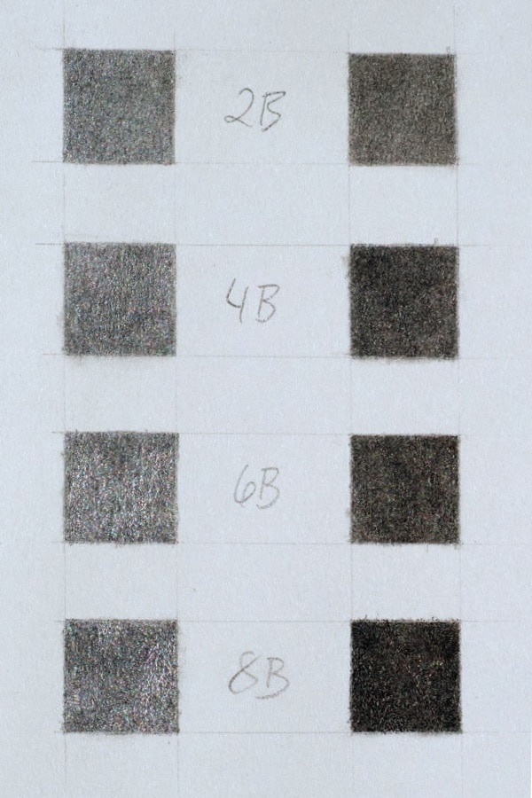 Even with moderate pressure, some burnishing is visible in both pencil families when viewed at an angle, although the blacks (on the right) burnish noticeably less.