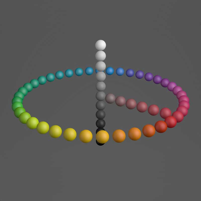 A three-dimensional model of color space.